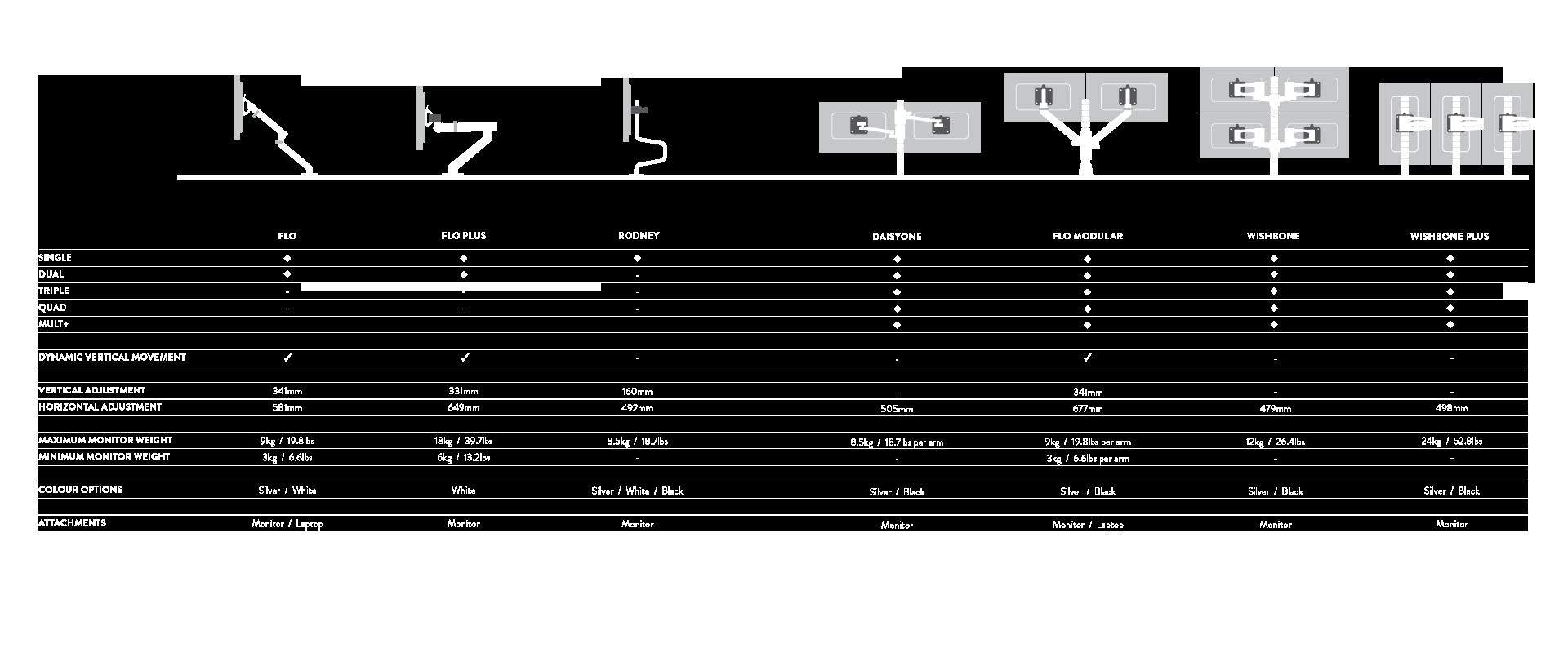 Compare_arms