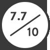 product-score